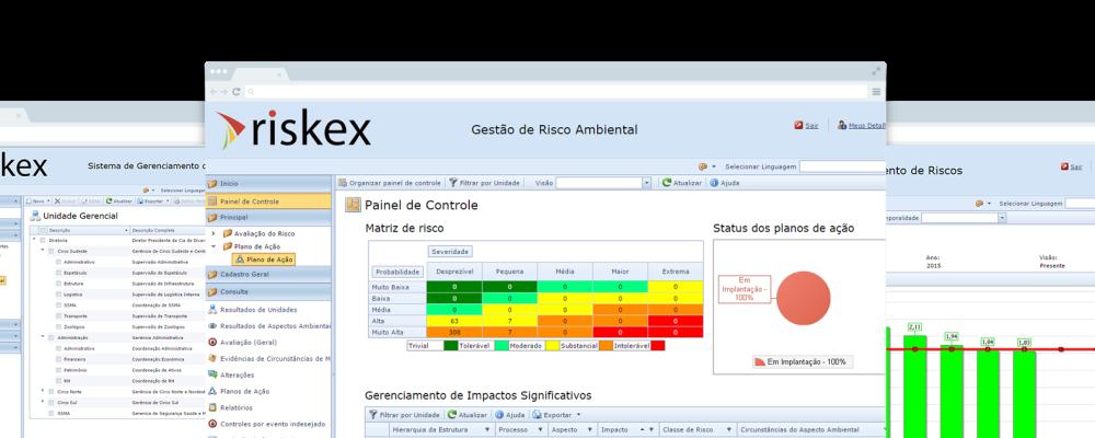 Sistema-Riskex